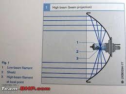 How To Adjust Headlight Beams Page 3 Team Bhp
