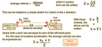 Rate Times Time Equals Distance Chart Description Of Motion