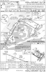 Nice Airport Charts 7 Instrument Approaches You Have To See To Believe Air