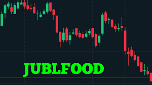 Nseguide Technical Chart Trendmarket Nse Guide Chart Liquid Shares Share For
