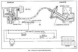 similiar 1958 vw bus wiring diagram keywords 1959 chevy truck engine wiring diagram on 1958 vw bus wiring diagram