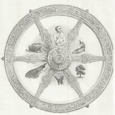 Sansara Wheel поиск в Google Tatto знаки