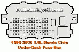 97 honda civic dx fuse box diagram images for website in inside 1997 Honda Fuse Box Diagram 97 honda civic dx fuse box diagram images for website in inside 1997 honda civic 1997 honda crv fuse box diagram