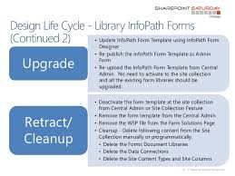 Form Library Sharepoint 2010 Real World Infopath With Sharepoint 2010 List Vs Library Forms