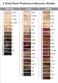 Loreal Color Chart Preference Color Chart In 2019 Hair Color Shades Loreal