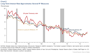 Current Us Yield Curve Chart Inverted Yield Curve Nearly Always Signals Tight Monetary