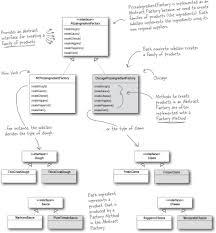 Java Factory Pattern Example Custom Inspiration Design