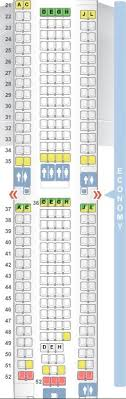 Iberias Direct Routes From The U S Plane Types Seat