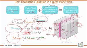 heat transfer u2 l3 one dimensional heat conduction equation