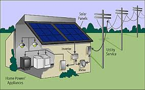 wiring house for solar power wiring diagram cloud wiring a house for solar power wiring diagram show wiring house for solar power