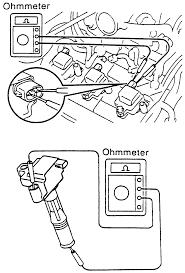 Toyota Wiring Harness