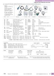 Temperature Sensors For B M S Manualzz Com