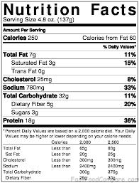 mcdonald s egg white delight nutrition facts