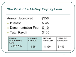 Facts About Lending The Cost Of Credit Consumer Credit