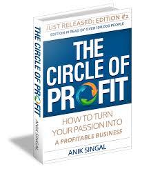 Free Book The Circle Of Profit