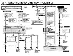 ford probe fuse diagram wiring diagram list ford probe wiring diagram wiring diagram expert 1993 ford probe gt fuse box diagram ford probe fuse diagram