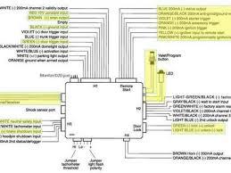 wiring diagram for avital remote start wiring diagram avital 3100l wiring diagram wiring diagram data