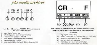 Chevrolet Transmission Identification Chart Phscollectorcarworld Tech Files Date Coding Gm Automatic