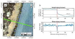 Remote Sensing Free Full Text Identifying Salt Marsh