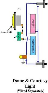 dome light wiring diagram dome image wiring diagram dome light wiring ford truck enthusiasts forums on dome light wiring diagram