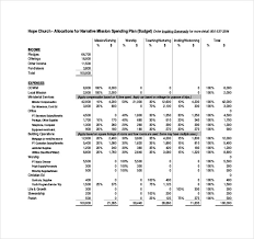 budgets sample 10 church budget templates free sample example format