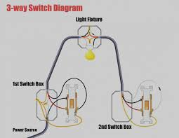 best of how to wire a light fixture diagram get free pendant wiring kit 3 way
