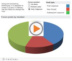 Create 3d Chart Is It Possible To Show The Pie Chart In 3d Form Tableau