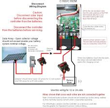 coleman air 160a amp wind solar diversion charge load controller c160 here are some of the most common ways to wire the controller click the image to enlarge standard diversion control disconnect control solar