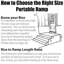 what length ramp should i order for x stairs