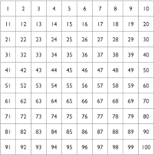 Free Printable Number Charts And 100 Memorable Numbers 1 To