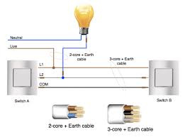 light circuit wiring diagram wiring diagram junction box wiring diagrams for diagram get