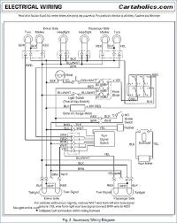 ez go golf cart wiring diagram pdf kanvamath org ezgo dcs wiring diagram sophisticated non dcs ezgo golf cart wiring diagram contemporary