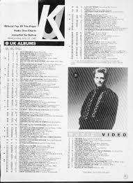 Index Of Uk 1985