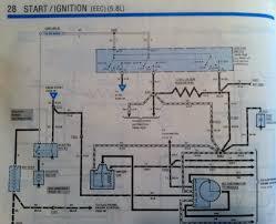1987 ford pickup wiring diagram explore wiring diagram on the net • wiring diagram for 1987 ford truck ford truck 1987 ford bronco wiring diagram 1987 ford bronco wiring diagram