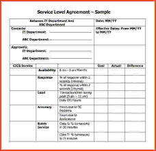 help desk service level agreement template service agreement templates sample service level agreement