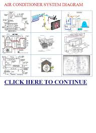 air conditioning system diagram. air conditioner system diagram.honda diagram.peterbilt diagram|air conditioner system diagram conditioning diagram