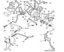similiar saab parts keywords saab 9 5 cooling system diagram saab image about wiring diagram