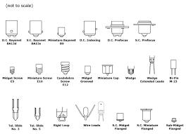 Automotive Lamp Guide Bulbamerica Emery Allen Lighting