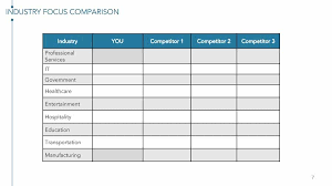 Competitive Analysis Matrix Template Competitive Analysis Templates 40 Great Examples Excel