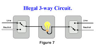 which one should i use, part viii hometoys 1 Way Light Switch Wiring Diagram htiapr7 gif (11914 bytes) 1 way light switch wiring diagram uk