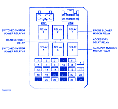 fuse box diagram for 1995 ford windstar diy wiring diagrams \u2022 2000 Ford Windstar Fuse Box Diagram ford windstar 2001 inside fuse box block circuit breaker diagram rh carfusebox com 1996 ford f