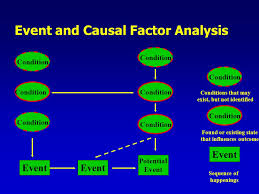 Events And Causal Factors Chart Example Root Cause Analysis Why Why Why Ppt Video Online Download