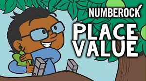 Place Value Song For Kids Ones Tens And Hundreds 1st Grade 2nd Grade 3rd Grade