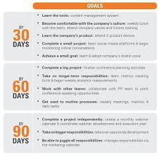 30 60 90 Business Plan Image Result For 30 60 90 Day Marketing Plan Work Life Pinterest