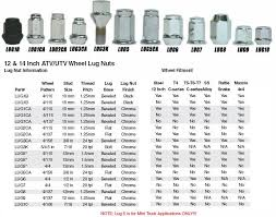 Vehicle Lug Nut Torque Chart Best Solutions Of Lug Nut Torque Chart 2012 Brilliant Lug