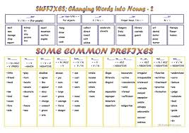 Printables. worksheets for prefixes and suffixes: Prefixes And ...