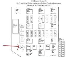 hyundai sonata fuse diagram wiring diagram library 2009 hyundai accent fuse box diagram wiring diagram explained2000 hyundai accent fuse diagram wiring diagram todays