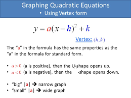 the a in the formula has the same properties as the a in the formula for