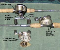 Image result for baitcast reel parts