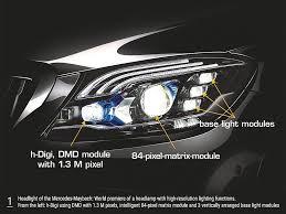 The World Of Automotive Lighting